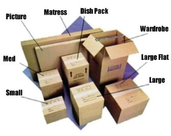 Moving box sizes